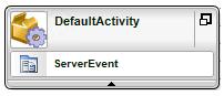 Figure 1 - Default K2 Workflow Activity