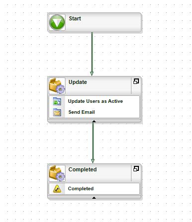 1 - Simple K2 blackparl Workflow process