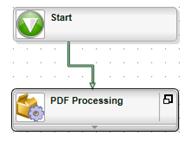 K2 PDF Process