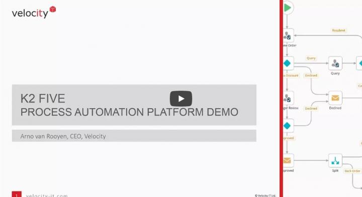 Synergy Technical Blog for K2, Mendix, MatsSoft, UiPath RPA