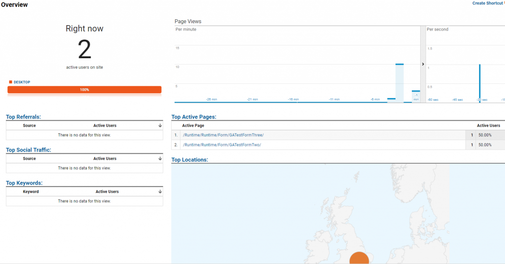 Real Time Google Analytics Report